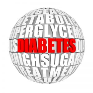 Manage Diabetes Clancy Medical Group